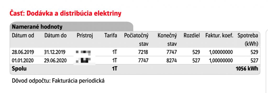 Celková spotreba v kWh za merané obdobie